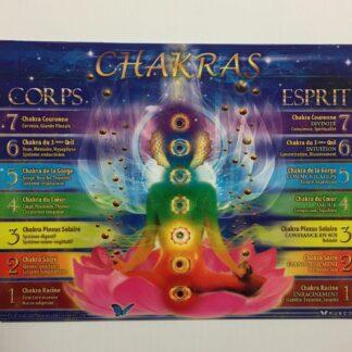 charte chakras