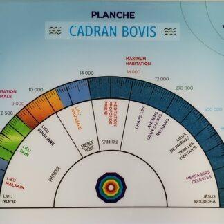 Planche Bovis
